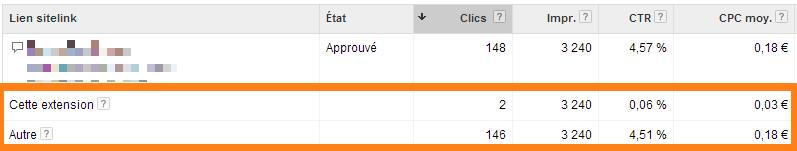 Statistiques des liens annexes