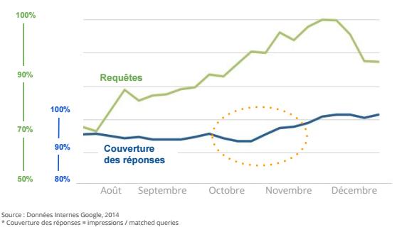 graphique-offre-demande