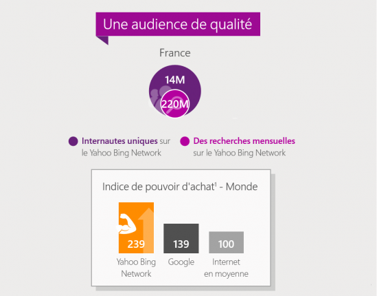 Bing Audience