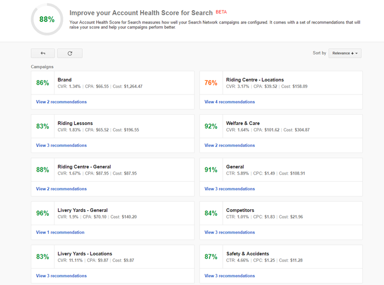 AdWords-Health-Score