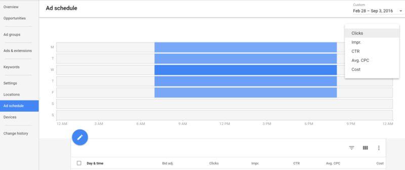 nouveaux-graphiques-adwords-calendrier-diffusion