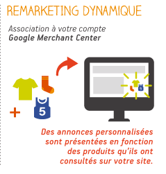 Ad's up - Annonce Dynamique Remarketing