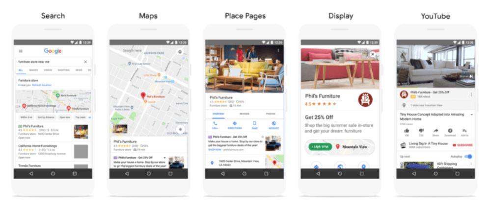 Google locales campagnes
