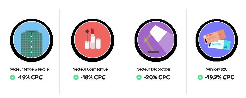 comparison shopping services