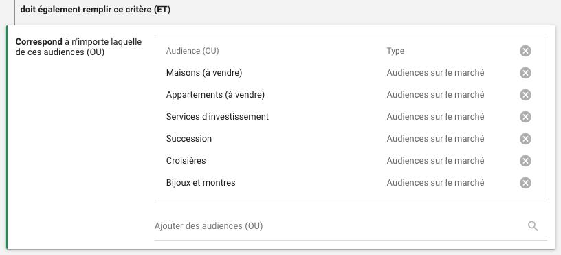 Audience sur le marché - Audiences combinées google Ads